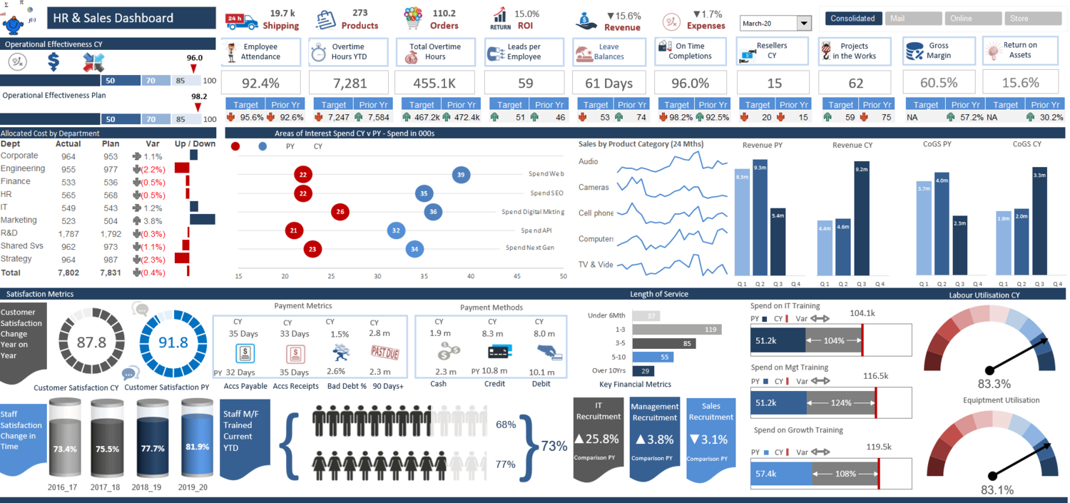 Interactive Excel Dashboards